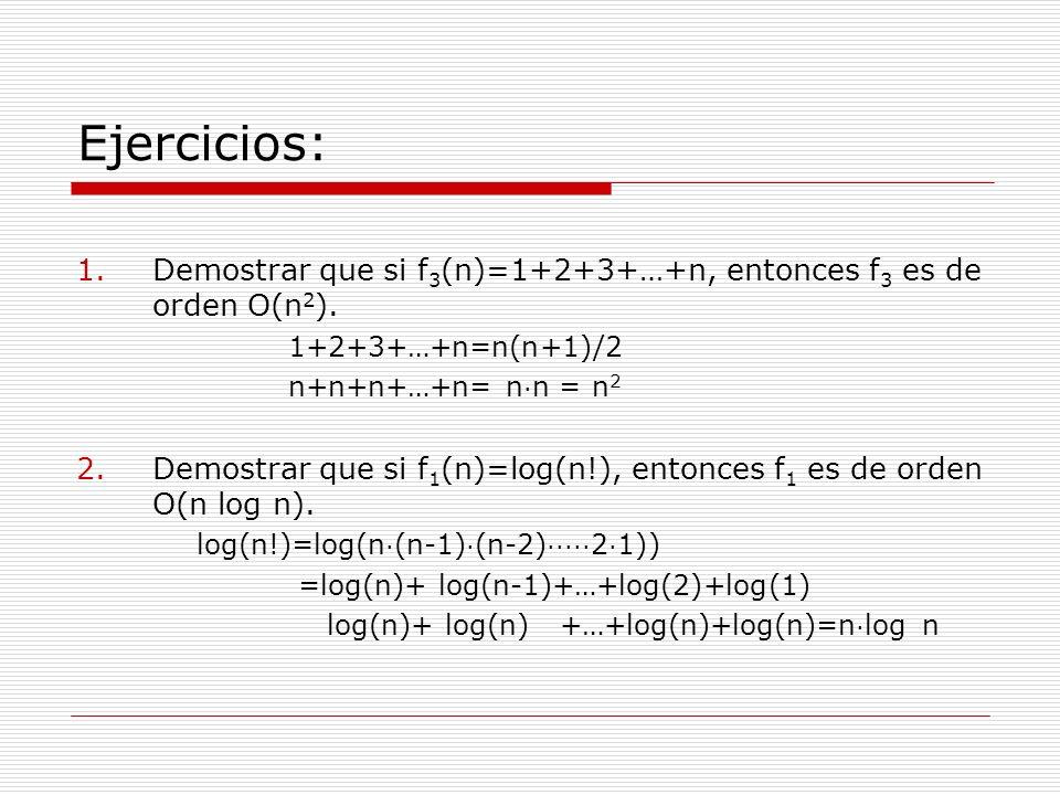 Ejercicios: 1.Demostrar que si f 3 (n)=1+2+3+…+n, entonces f 3 es de orden O(n 2 ). 1+2+3+…+n=n(n+1)/2 n+n+n+…+n= n · n = n 2 2.Demostrar que si f 1 (
