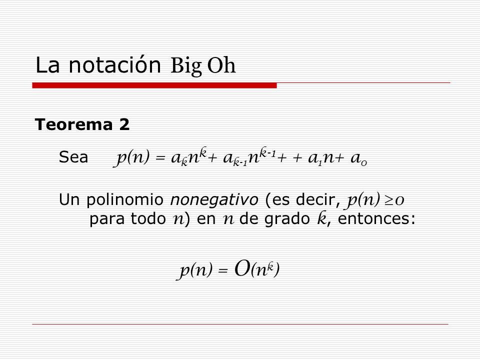 La notación Big Oh Teorema 2 Sea p(n) = a k n k + a k-1 n k-1 + + a 1 n+ a 0 Un polinomio nonegativo (es decir, p(n) 0 para todo n ) en n de grado k,