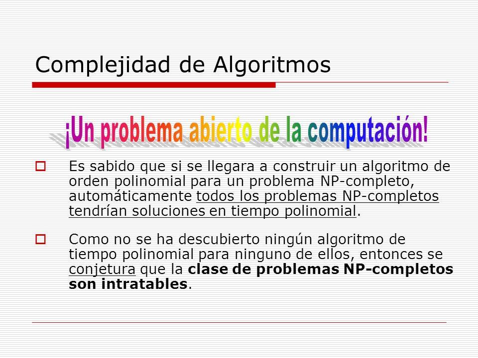 Complejidad de Algoritmos Es sabido que si se llegara a construir un algoritmo de orden polinomial para un problema NP-completo, automáticamente todos