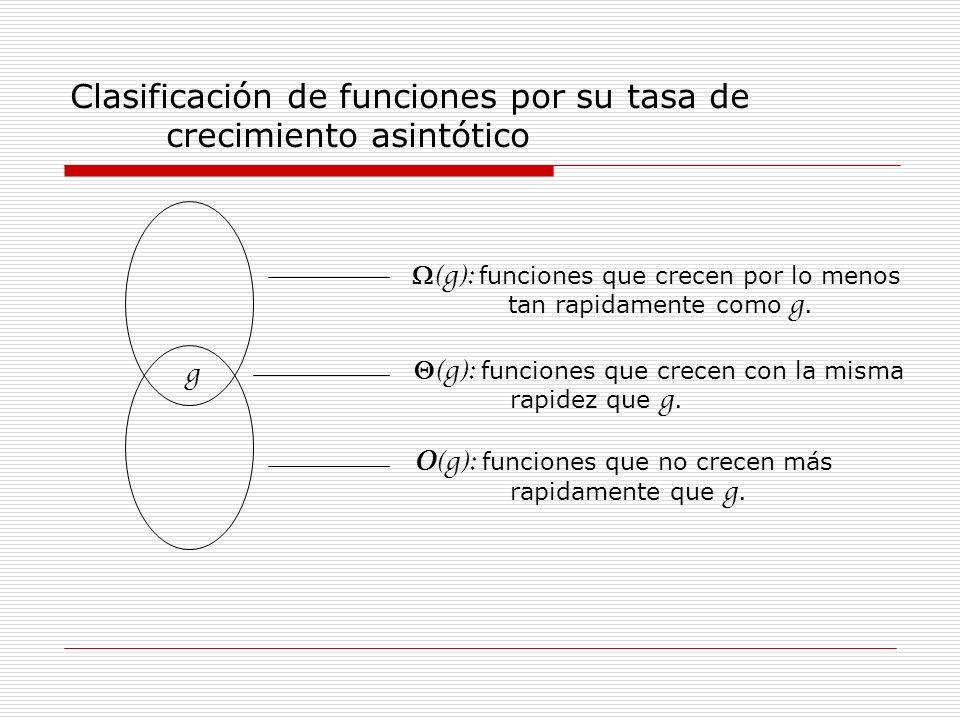 Clasificación de funciones por su tasa de crecimiento asintótico g (g): funciones que crecen por lo menos tan rapidamente como g. (g): funciones que c