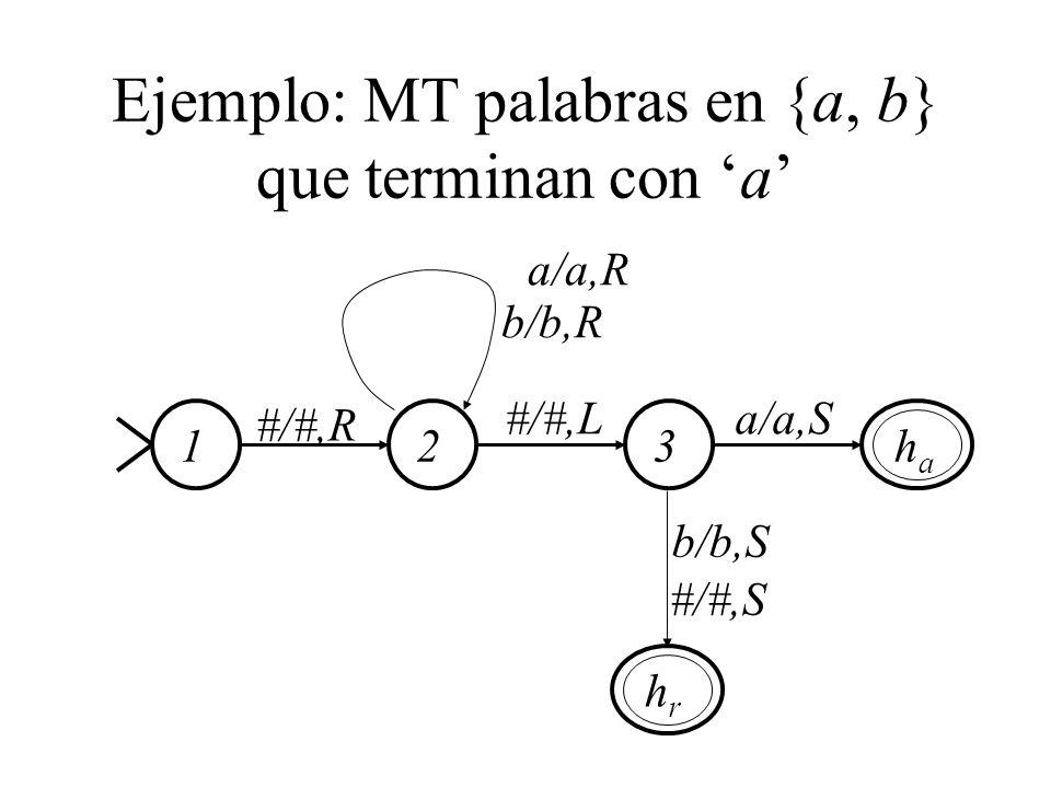 Ejemplo: MT palabras en {a, b} que terminan con a 1haha #/#,R 2 a/a,S b/b,S #/#,S #/#,L 3 a/a,R b/b,R hrhr