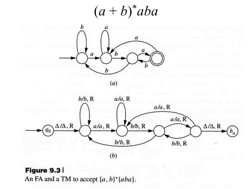 (a + b) * aba