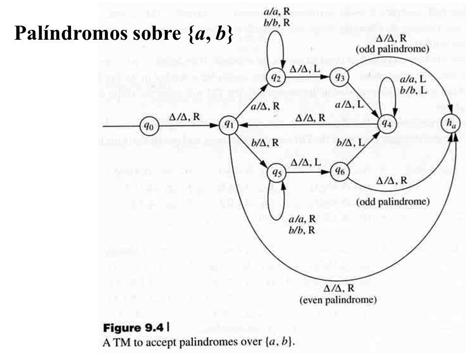Palíndromos sobre {a, b}