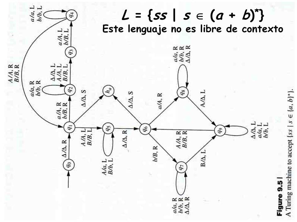 L = {ss | s (a + b) * } Este lenguaje no es libre de contexto