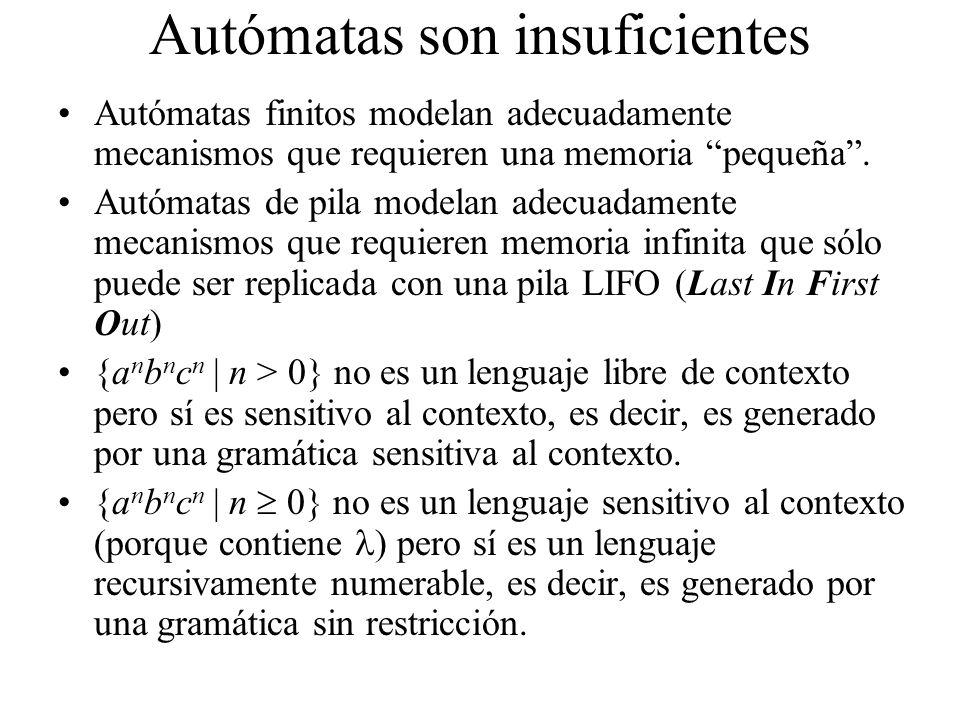 Autómatas son insuficientes Autómatas finitos modelan adecuadamente mecanismos que requieren una memoria pequeña. Autómatas de pila modelan adecuadame