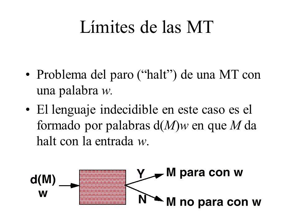 Límites de las MT Problema del paro (halt) de una MT con una palabra w. El lenguaje indecidible en este caso es el formado por palabras d(M)w en que M