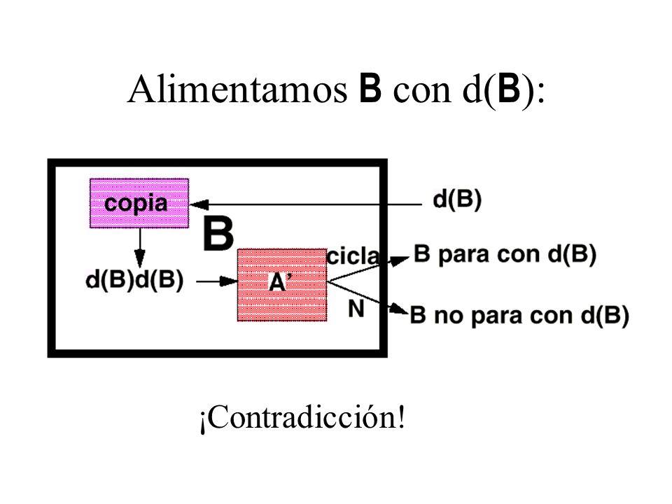 Alimentamos B con d( B ): ¡Contradicción!