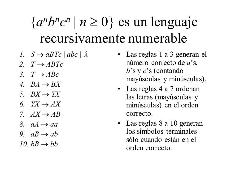 {a n b n c n | n 0} es un lenguaje recursivamente numerable 1.S aBTc | abc | 2.T ABTc 3.T ABc 4.BA BX 5.BX YX 6.YX AX 7.AX AB 8.aA aa 9.aB ab 10.bB bb