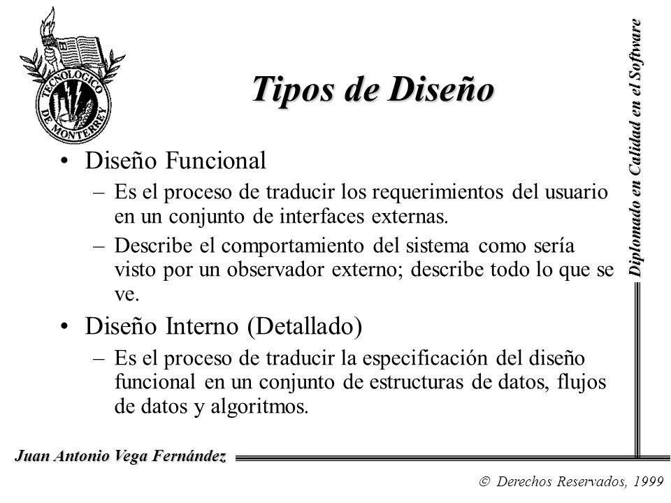 Diplomado en Calidad en el Software Derechos Reservados, 1999 Juan Antonio Vega Fernández Checklist de Verificación del Diseño Funcional (1) Varía el patrón de entonación en la oración para revelar posibles significados alternos.