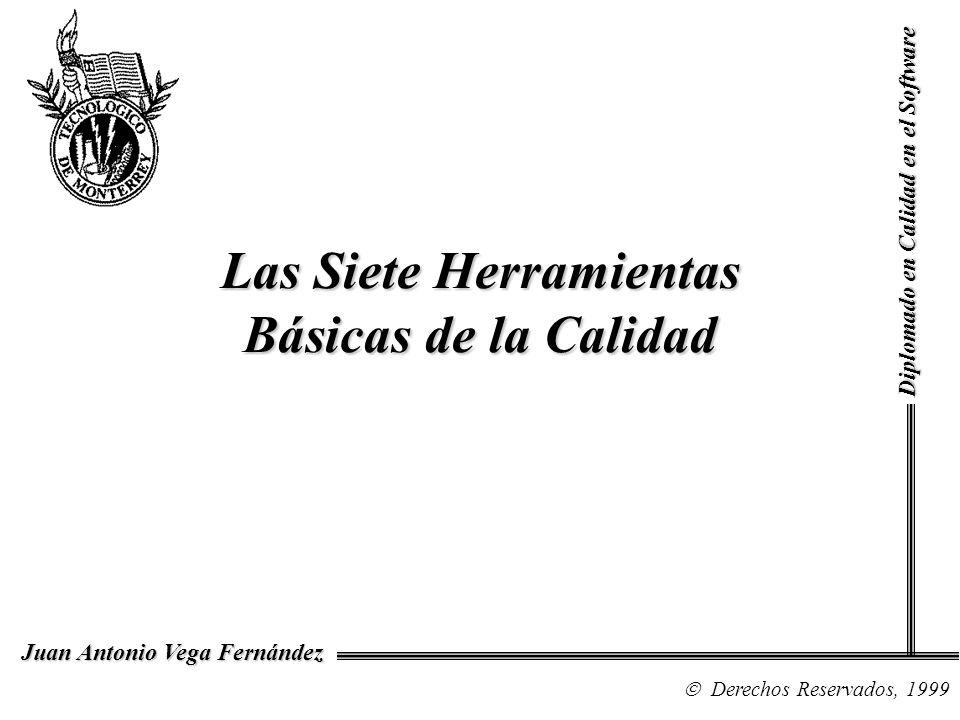 Diplomado en Calidad en el Software Derechos Reservados, 1999 Juan Antonio Vega Fernández Las Siete Herramientas Básicas de la Calidad