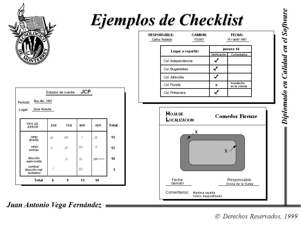 Ejemplos de Checklist Diplomado en Calidad en el Software Derechos Reservados, 1999 Juan Antonio Vega Fernández