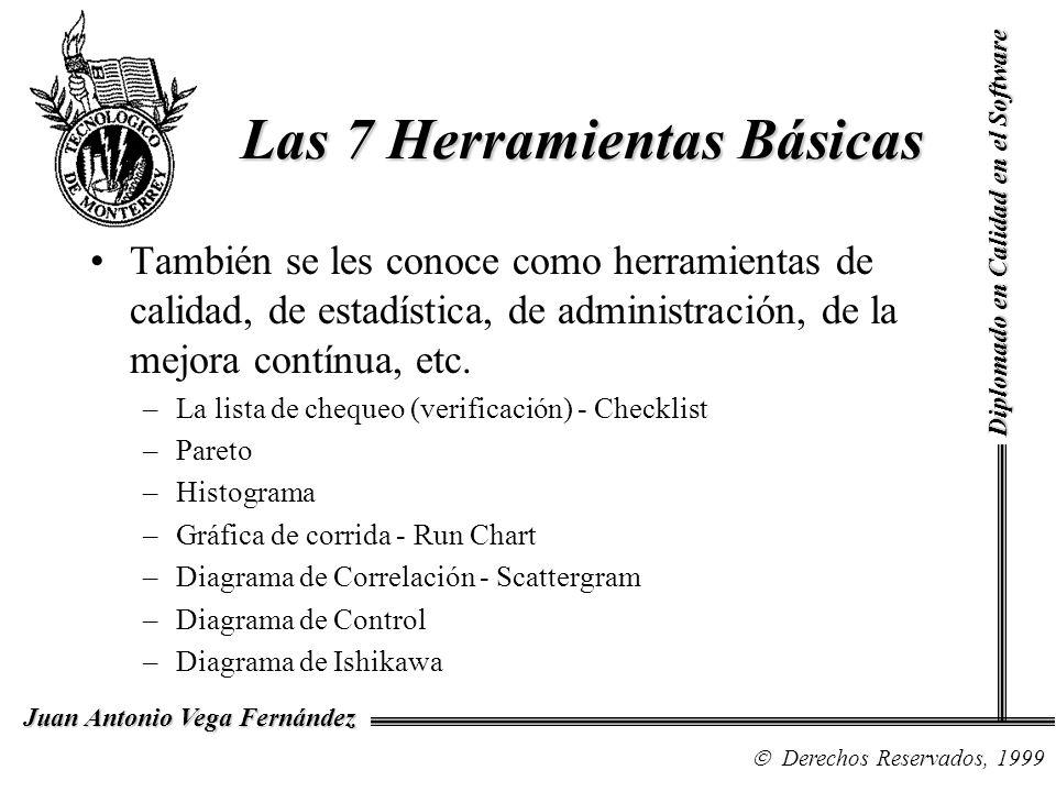 Diplomado en Calidad en el Software Derechos Reservados, 1999 Juan Antonio Vega Fernández Análisis Identificación Hoja de verificación Estratificación Diagrama de dispersión Histograma Diagrama causa-efecto Gráfica de control Pareto Clasificación de las herramientas básicas en función de su empleo, en la identificación y análisis de problemas Utilización de las 7Hs