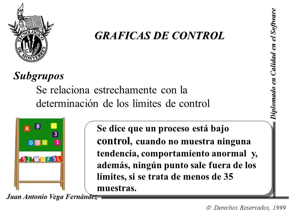 Subgrupos Se relaciona estrechamente con la determinación de los límites de control Se dice que un proceso está bajo control, cuando no muestra ningun