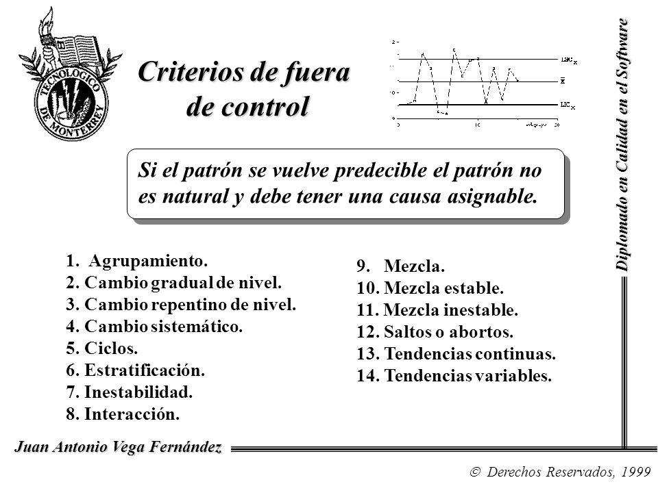 Criterios de fuera de control de control 1. Agrupamiento. 2. Cambio gradual de nivel. 3. Cambio repentino de nivel. 4. Cambio sistemático. 5. Ciclos.