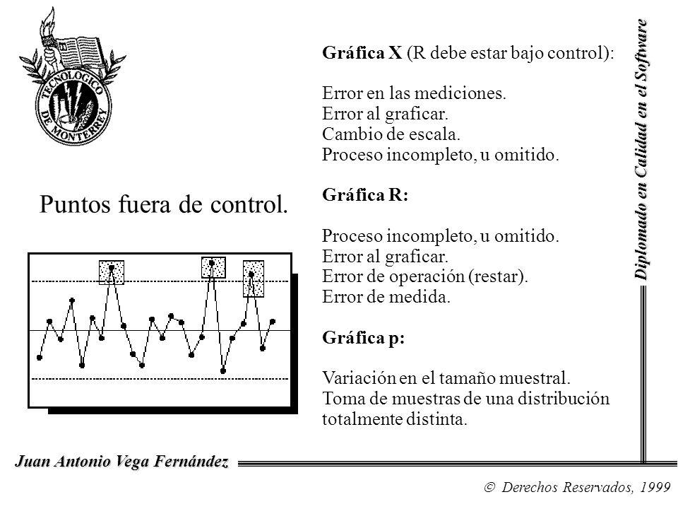 Puntos fuera de control. Gráfica X (R debe estar bajo control): Error en las mediciones. Error al graficar. Cambio de escala. Proceso incompleto, u om