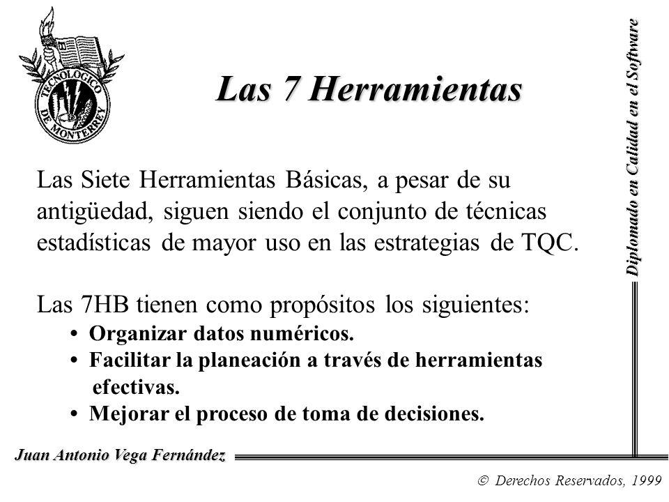 Diplomado en Calidad en el Software Derechos Reservados, 1999 Juan Antonio Vega Fernández Las Siete Herramientas Básicas, a pesar de su antigüedad, si