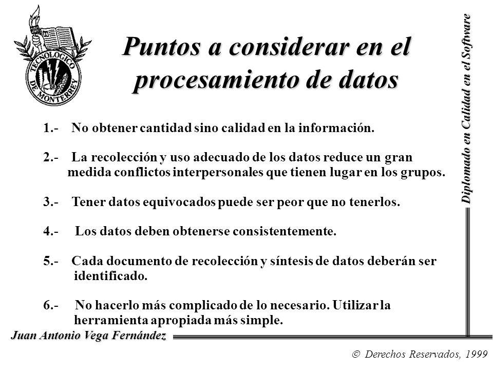 Diplomado en Calidad en el Software Derechos Reservados, 1999 Juan Antonio Vega Fernández Puntos a considerar en el procesamiento de datos 1.- No obte