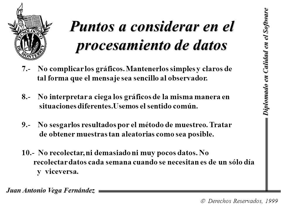 Diagrama de Correlación Diplomado en Calidad en el Software Derechos Reservados, 1999 Juan Antonio Vega Fernández Proporciona la posibilidad de reconocer relaciones Causa/Efecto.