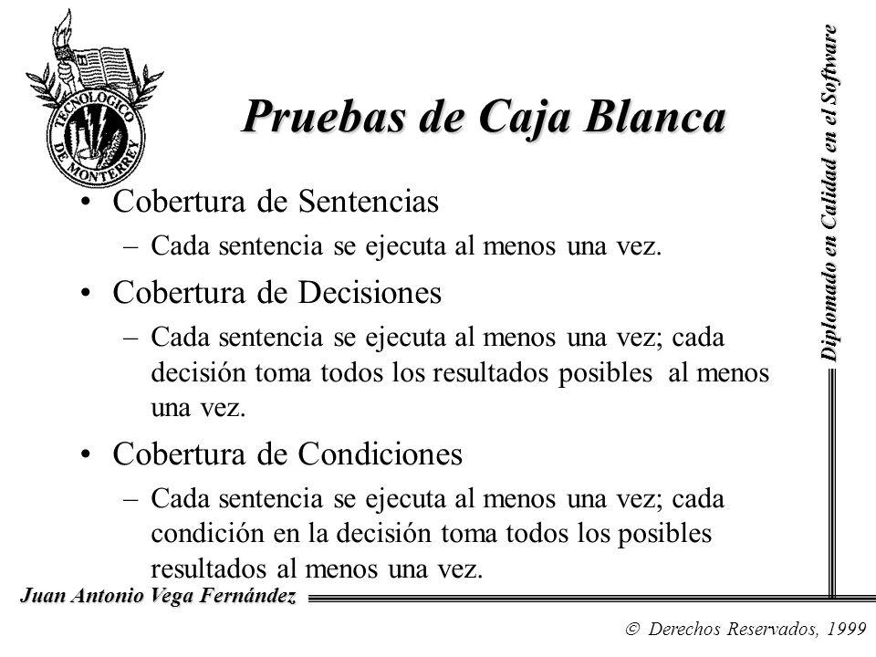 Diplomado en Calidad en el Software Derechos Reservados, 1999 Juan Antonio Vega Fernández Pruebas de Caja Blanca Cobertura de Sentencias –Cada sentenc