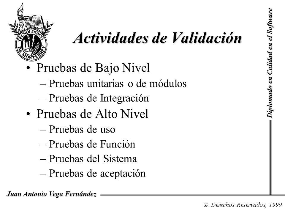 Diplomado en Calidad en el Software Derechos Reservados, 1999 Juan Antonio Vega Fernández Pruebas de Bajo Nivel –Pruebas unitarias o de módulos –Prueb