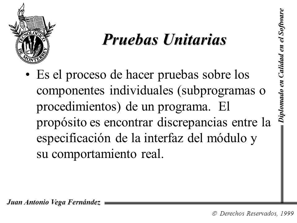 Diplomado en Calidad en el Software Derechos Reservados, 1999 Juan Antonio Vega Fernández Es el proceso de hacer pruebas sobre los componentes individ