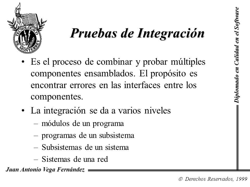Diplomado en Calidad en el Software Derechos Reservados, 1999 Juan Antonio Vega Fernández Es el proceso de combinar y probar múltiples componentes ens