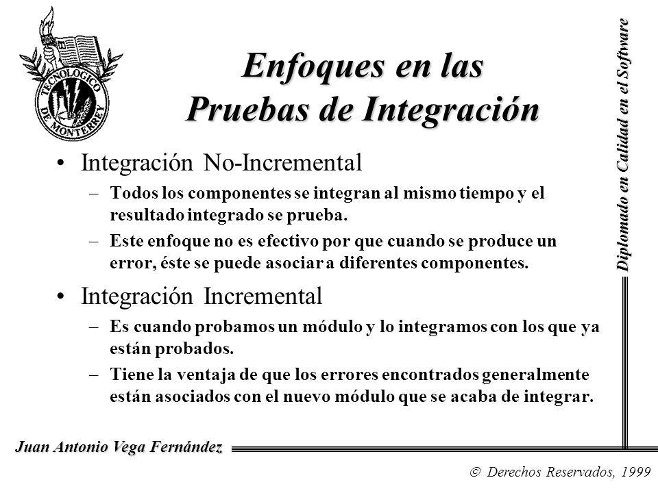 Diplomado en Calidad en el Software Derechos Reservados, 1999 Juan Antonio Vega Fernández Enfoques en las Pruebas de Integración Integración No-Increm