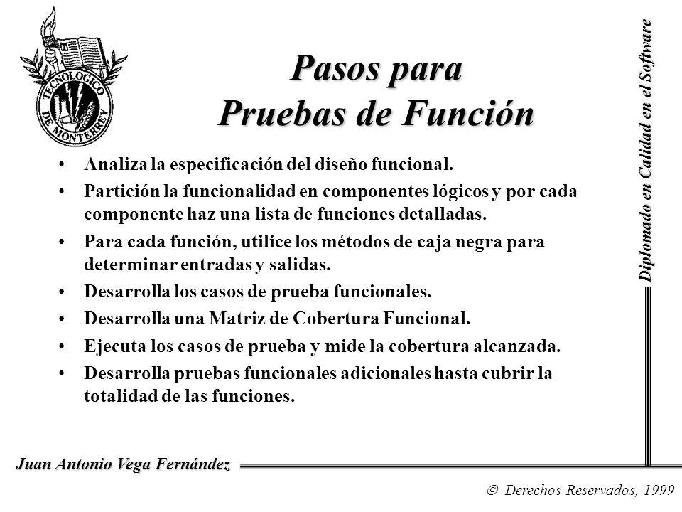Diplomado en Calidad en el Software Derechos Reservados, 1999 Juan Antonio Vega Fernández Pasos para Pruebas de Función Analiza la especificación del