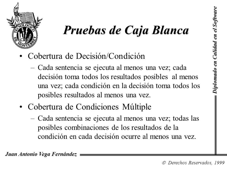 Diplomado en Calidad en el Software Derechos Reservados, 1999 Juan Antonio Vega Fernández Cobertura de Decisión/Condición –Cada sentencia se ejecuta a