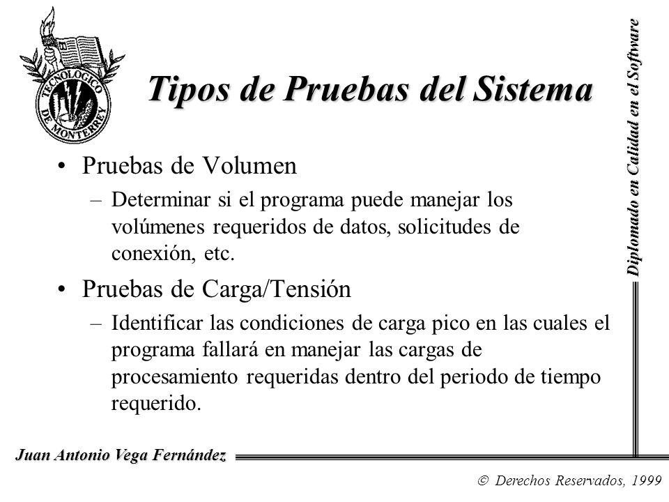 Diplomado en Calidad en el Software Derechos Reservados, 1999 Juan Antonio Vega Fernández Pruebas de Volumen –Determinar si el programa puede manejar