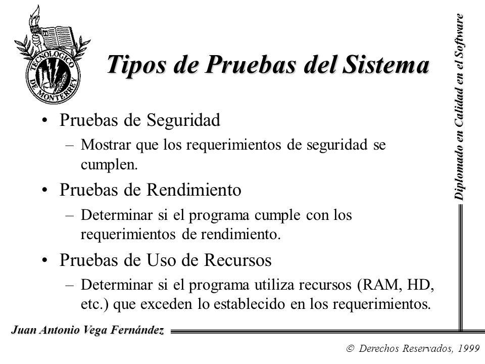 Diplomado en Calidad en el Software Derechos Reservados, 1999 Juan Antonio Vega Fernández Tipos de Pruebas del Sistema Pruebas de Seguridad –Mostrar q