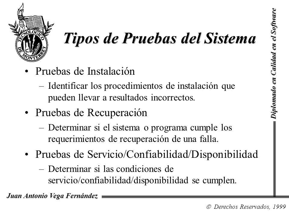 Diplomado en Calidad en el Software Derechos Reservados, 1999 Juan Antonio Vega Fernández Pruebas de Instalación –Identificar los procedimientos de in