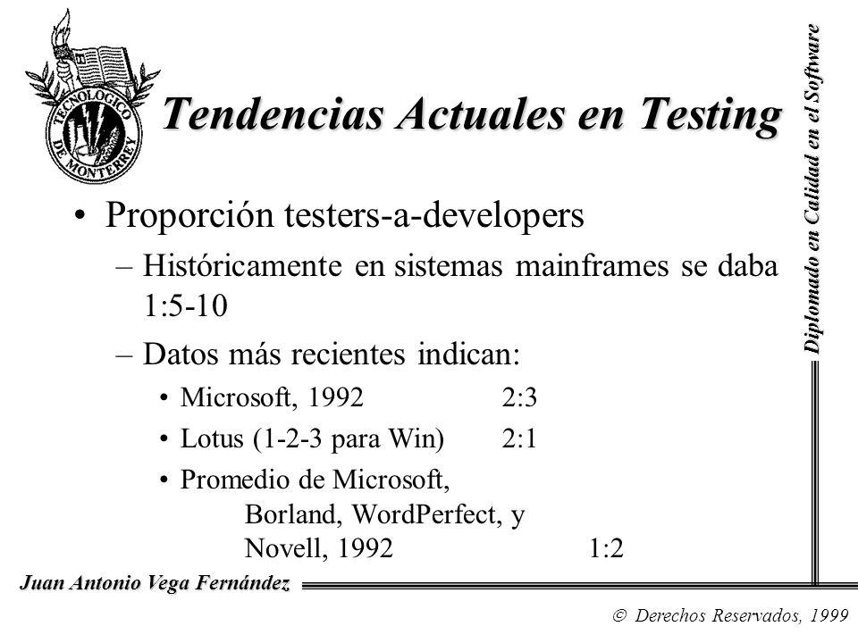 Diplomado en Calidad en el Software Derechos Reservados, 1999 Juan Antonio Vega Fernández Tendencias Actuales en Testing Proporción testers-a-develope