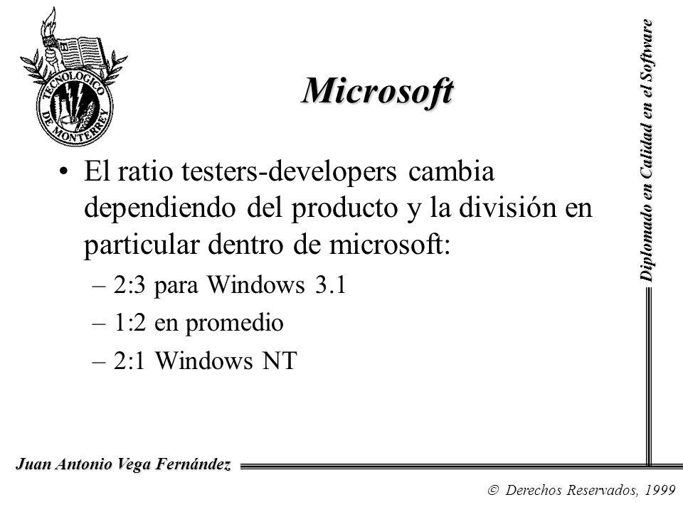 Diplomado en Calidad en el Software Derechos Reservados, 1999 Juan Antonio Vega Fernández Microsoft El ratio testers-developers cambia dependiendo del