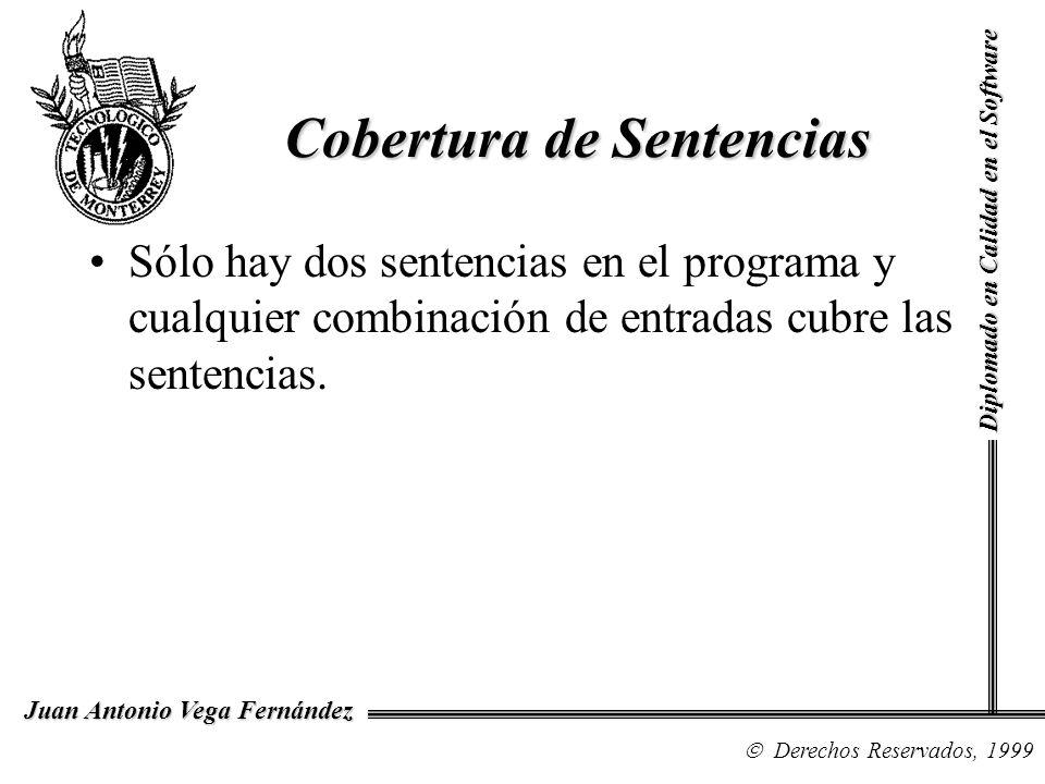 Diplomado en Calidad en el Software Derechos Reservados, 1999 Juan Antonio Vega Fernández Sólo hay dos sentencias en el programa y cualquier combinaci