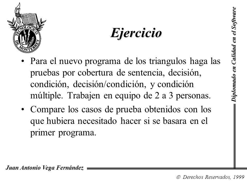 Diplomado en Calidad en el Software Derechos Reservados, 1999 Juan Antonio Vega Fernández Ejercicio Para el nuevo programa de los triangulos haga las