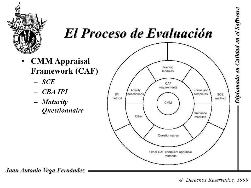 Diplomado en Calidad en el Software Derechos Reservados, 1999 Juan Antonio Vega Fernández Selección del Equipo de Evaluación Cuestionario de Madurez Análisis de Respuestas Visita a la Empresa Resultados Evaluación y Perfil de Áreas de Procesos Clave [Ver Fig.