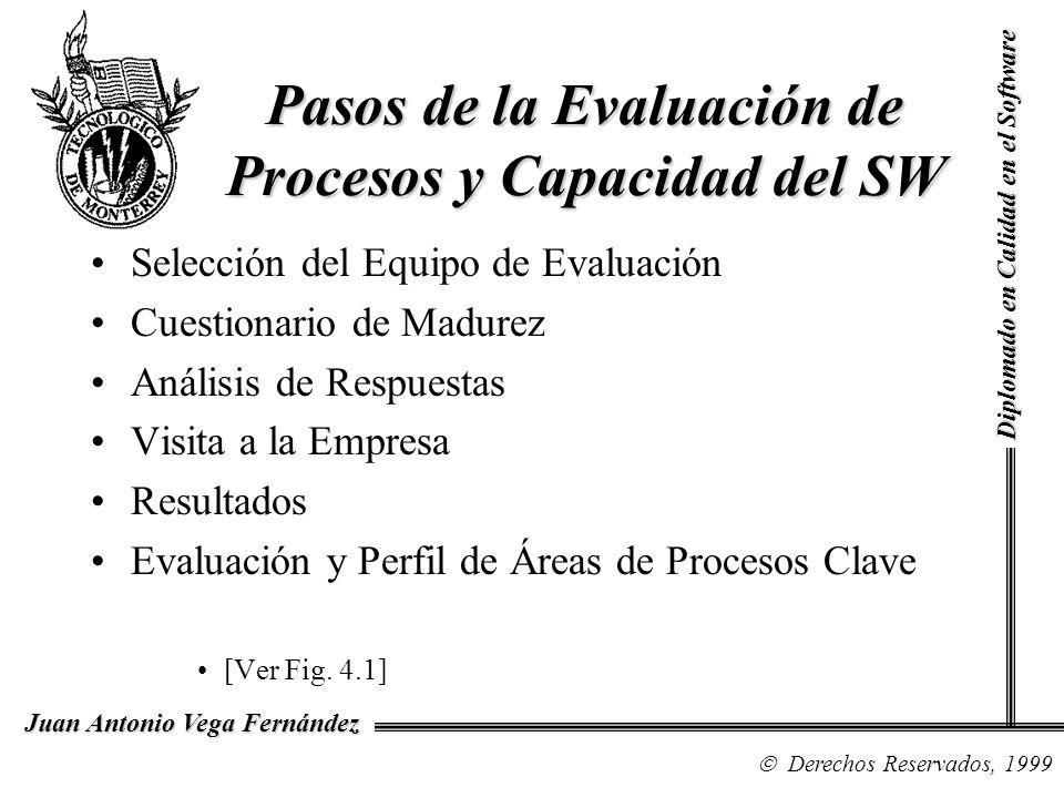 Diplomado en Calidad en el Software Derechos Reservados, 1999 Juan Antonio Vega Fernández Selección del Equipo de Evaluación Cuestionario de Madurez A