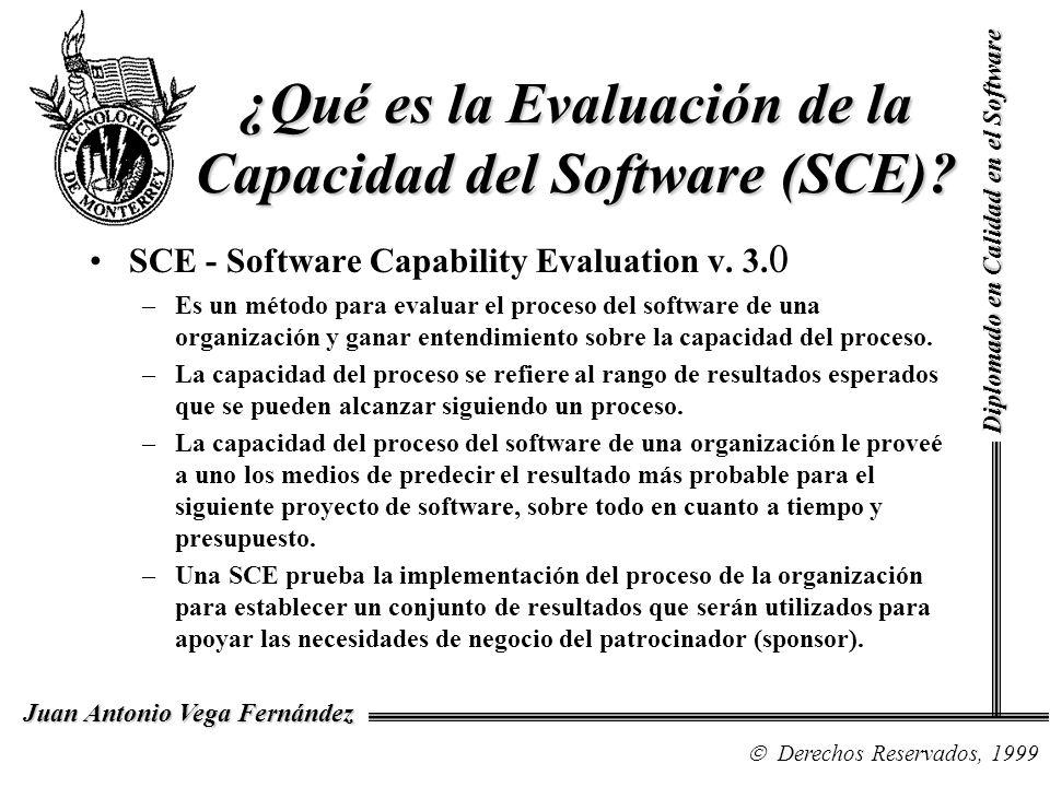Diplomado en Calidad en el Software Derechos Reservados, 1999 Juan Antonio Vega Fernández ¿Qué es la Evaluación de la Capacidad del Software (SCE)? SC