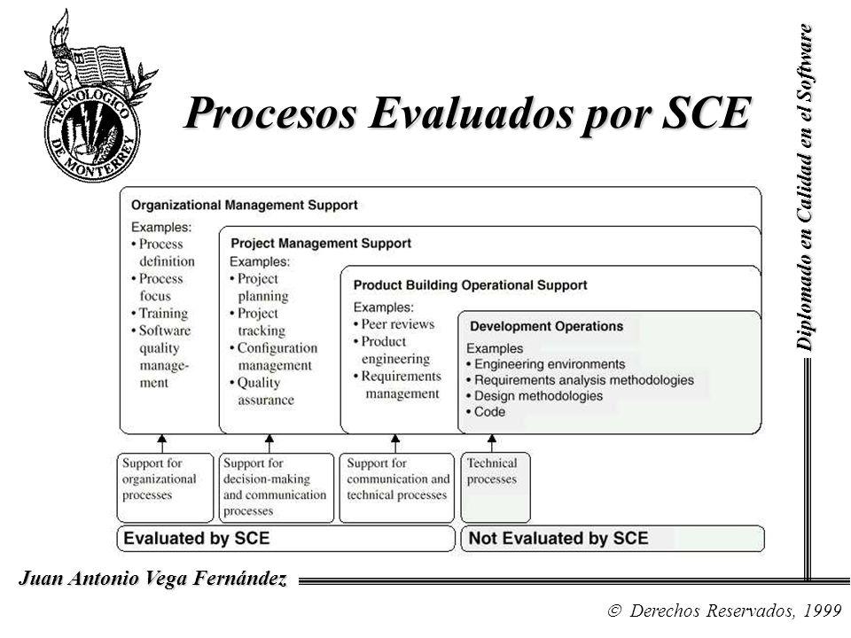 Diplomado en Calidad en el Software Derechos Reservados, 1999 Juan Antonio Vega Fernández Procesos Evaluados por SCE