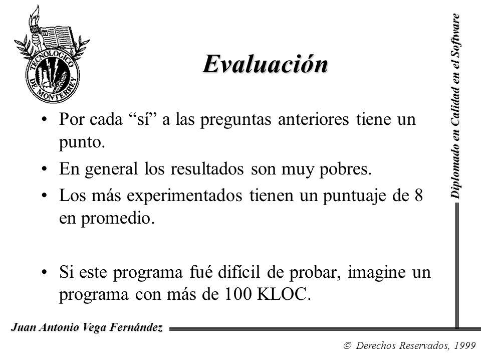 Diplomado en Calidad en el Software Derechos Reservados, 1999 Juan Antonio Vega Fernández Por cada sí a las preguntas anteriores tiene un punto. En ge