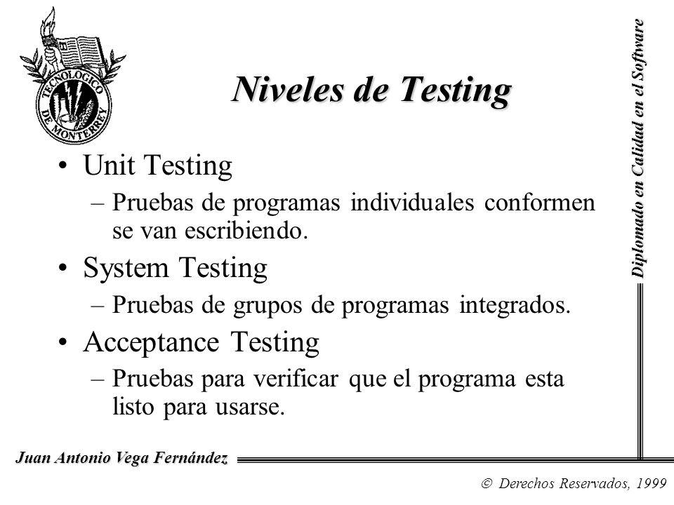 Diplomado en Calidad en el Software Derechos Reservados, 1999 Juan Antonio Vega Fernández Unit Testing –Pruebas de programas individuales conformen se