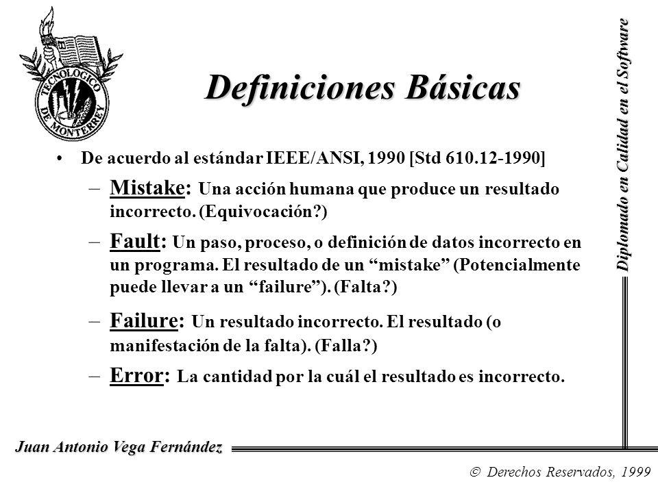 Diplomado en Calidad en el Software Derechos Reservados, 1999 Juan Antonio Vega Fernández De acuerdo al estándar IEEE/ANSI, 1990 [Std 610.12-1990] –Mi