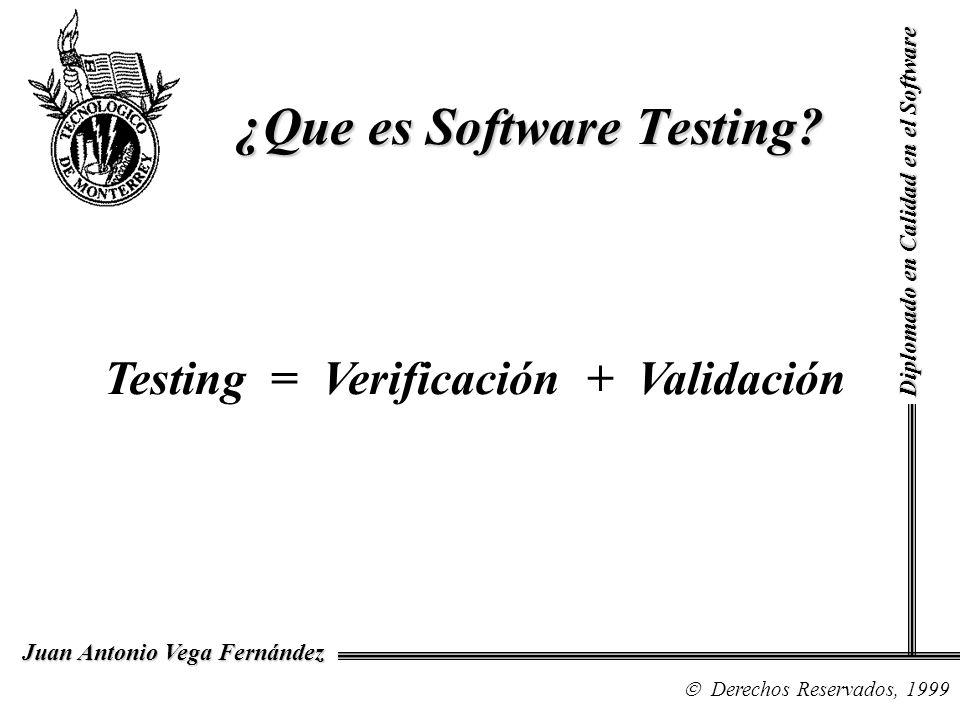 Diplomado en Calidad en el Software Derechos Reservados, 1999 Juan Antonio Vega Fernández ¿Que es Software Testing? Testing = Verificación + Validació