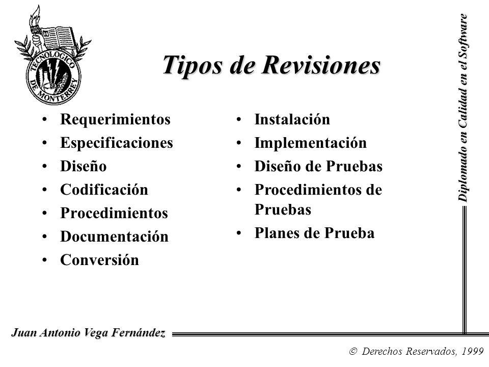 Diplomado en Calidad en el Software Derechos Reservados, 1999 Juan Antonio Vega Fernández Tipos de Revisiones Requerimientos Especificaciones Diseño C