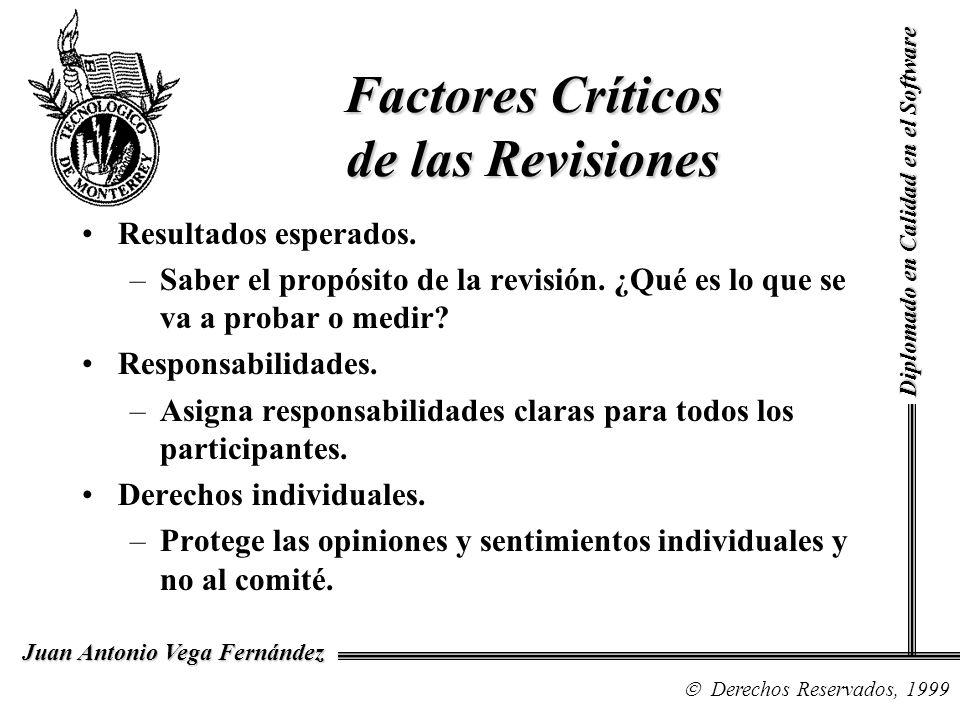 Diplomado en Calidad en el Software Derechos Reservados, 1999 Juan Antonio Vega Fernández Resultados esperados. –Saber el propósito de la revisión. ¿Q