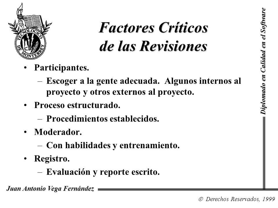 Diplomado en Calidad en el Software Derechos Reservados, 1999 Juan Antonio Vega Fernández Participantes. –Escoger a la gente adecuada. Algunos interno