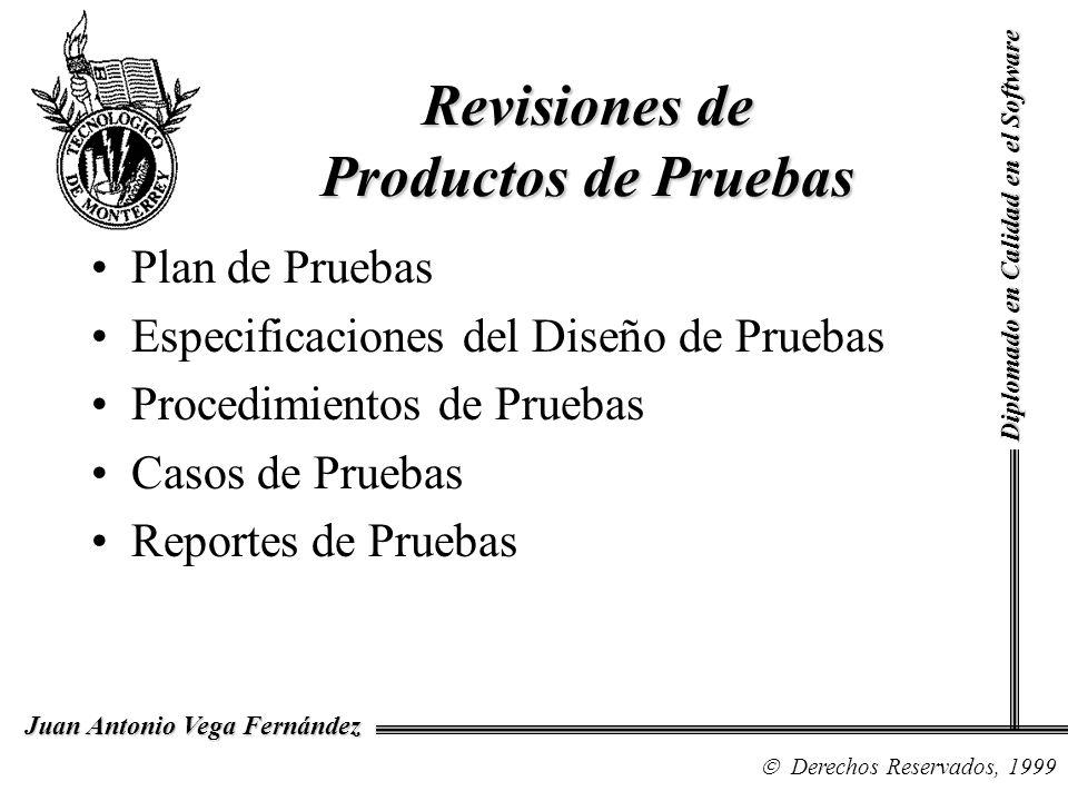 Diplomado en Calidad en el Software Derechos Reservados, 1999 Juan Antonio Vega Fernández Revisiones de Productos de Pruebas Plan de Pruebas Especific