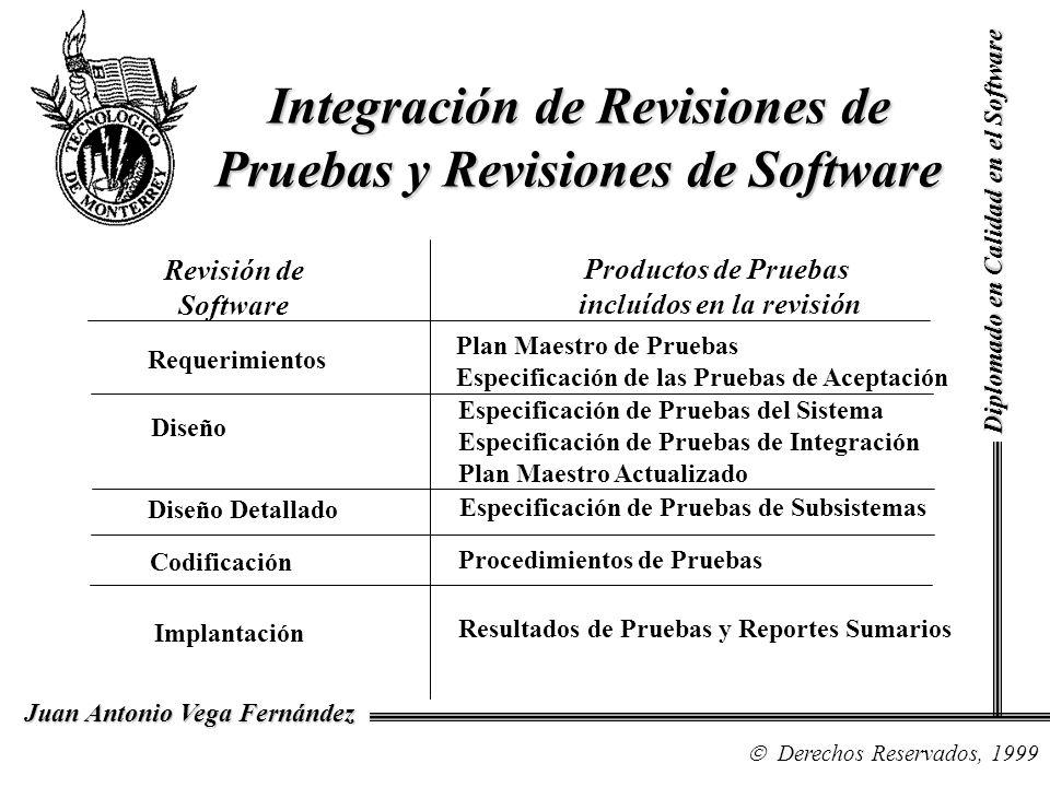 Diplomado en Calidad en el Software Derechos Reservados, 1999 Juan Antonio Vega Fernández Integración de Revisiones de Pruebas y Revisiones de Softwar