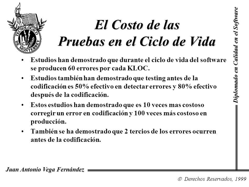El Costo de las Pruebas en el Ciclo de Vida Estudios han demostrado que durante el ciclo de vida del software se producen 60 errores por cada KLOC. Es